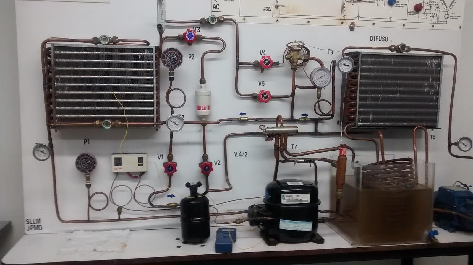 Refrigeraci n y aire acondicionado for Temperatura ideal aire acondicionado invierno