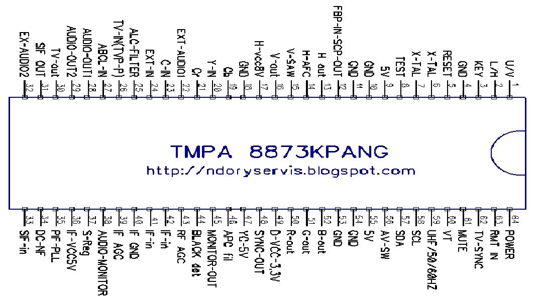 Daftar kerusakan TV Samsung