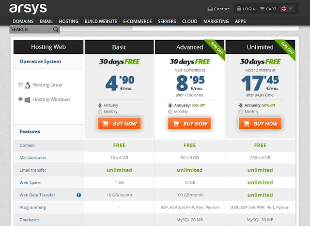 Best & Cheap Windows Hosting in Spain