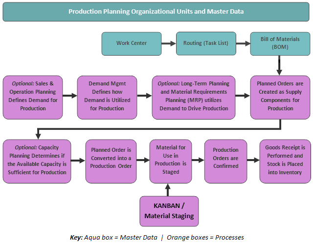 video production business plan pdf