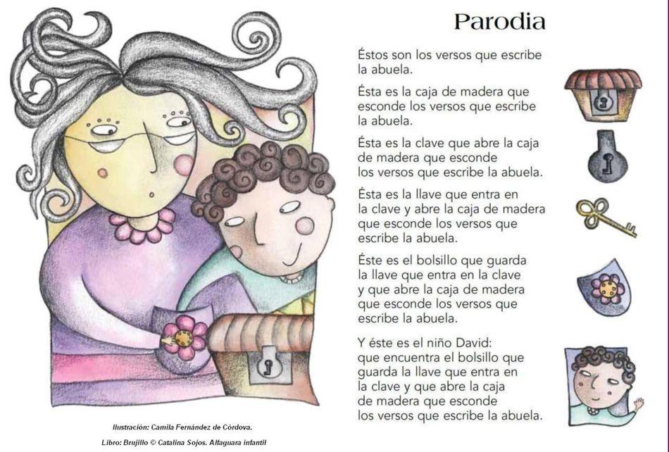 Faceblog Poema Parodia De Catalina Sojos