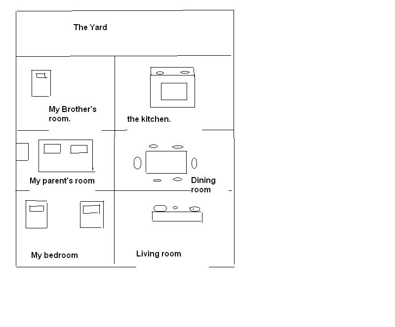 Blanca map drawing of the floor of my house description of four rooms House map drawing