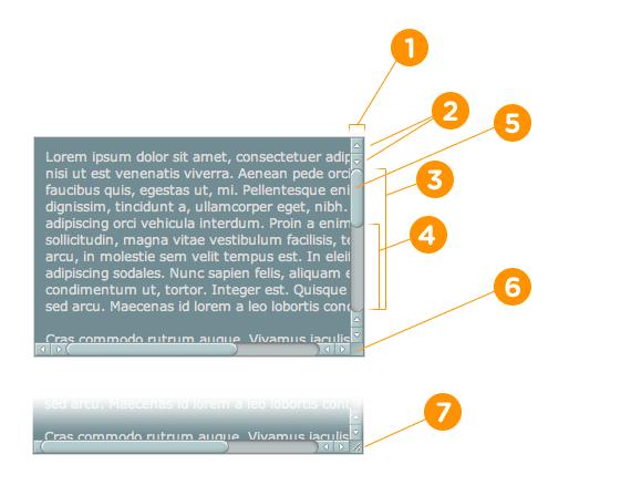 Bagian dari Scrollbar