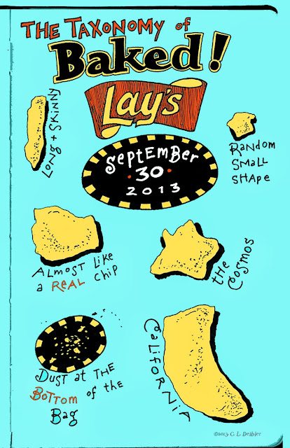 Snack Foods, Investigated, sketchbook, Baked Lay's, chips, snack, snack, snack foods, taxonomy, chart, advice, shapes, true story