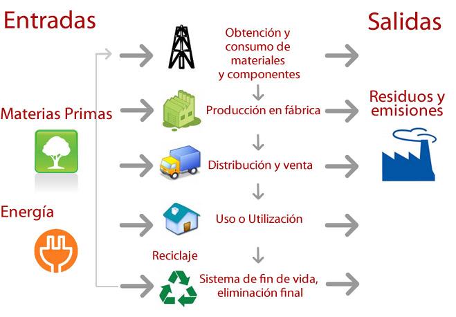 Desarrollo ambiental y sustentable unir centro - Luz de vida productos ecologicos ...