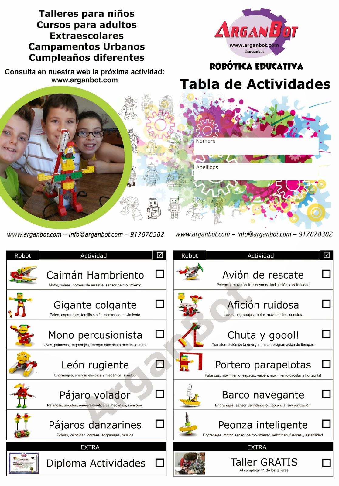 Tabla Actividades de Robótica con Lego Wedo - ArganBot