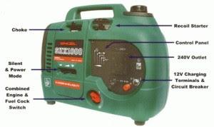 Genset Elemax SHX 1000 - Jual Elemax SHX 1000 Bekasi - Genset Silent Portable Elemax