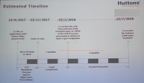 MA's Estimated Timeline