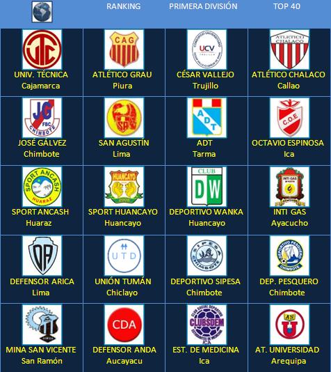 Escudos de equipos de Fútbol europeos UEFA  - Imagenes De Insignias De Equipos De Futbol