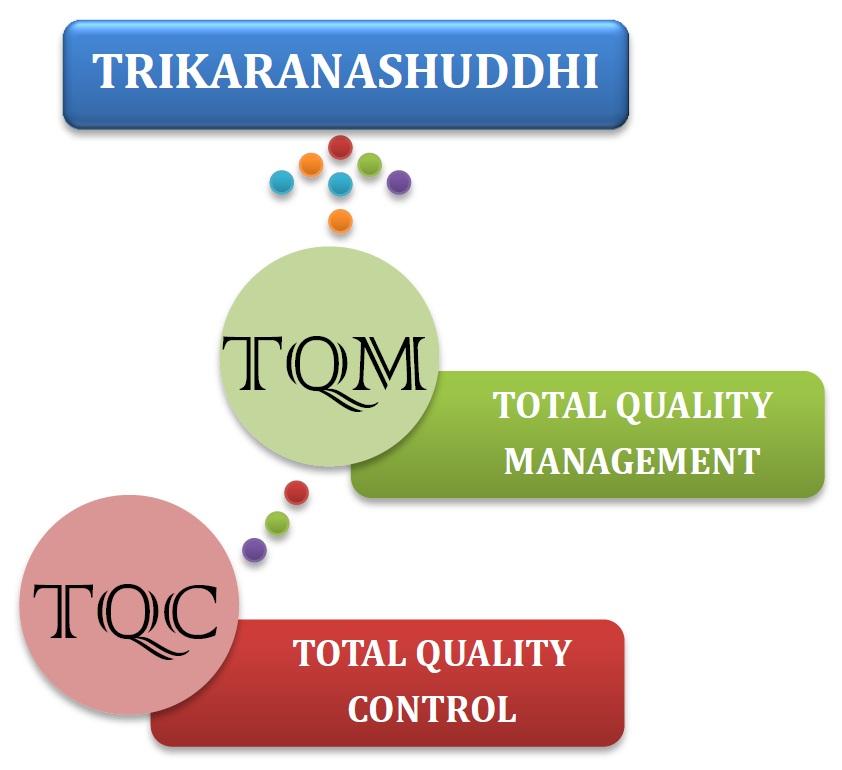 tqm in manufacturing