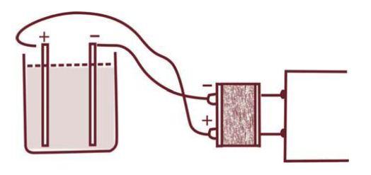 Pengertian dan Macam-macam Sumber Tegangan (Energi) Listrik