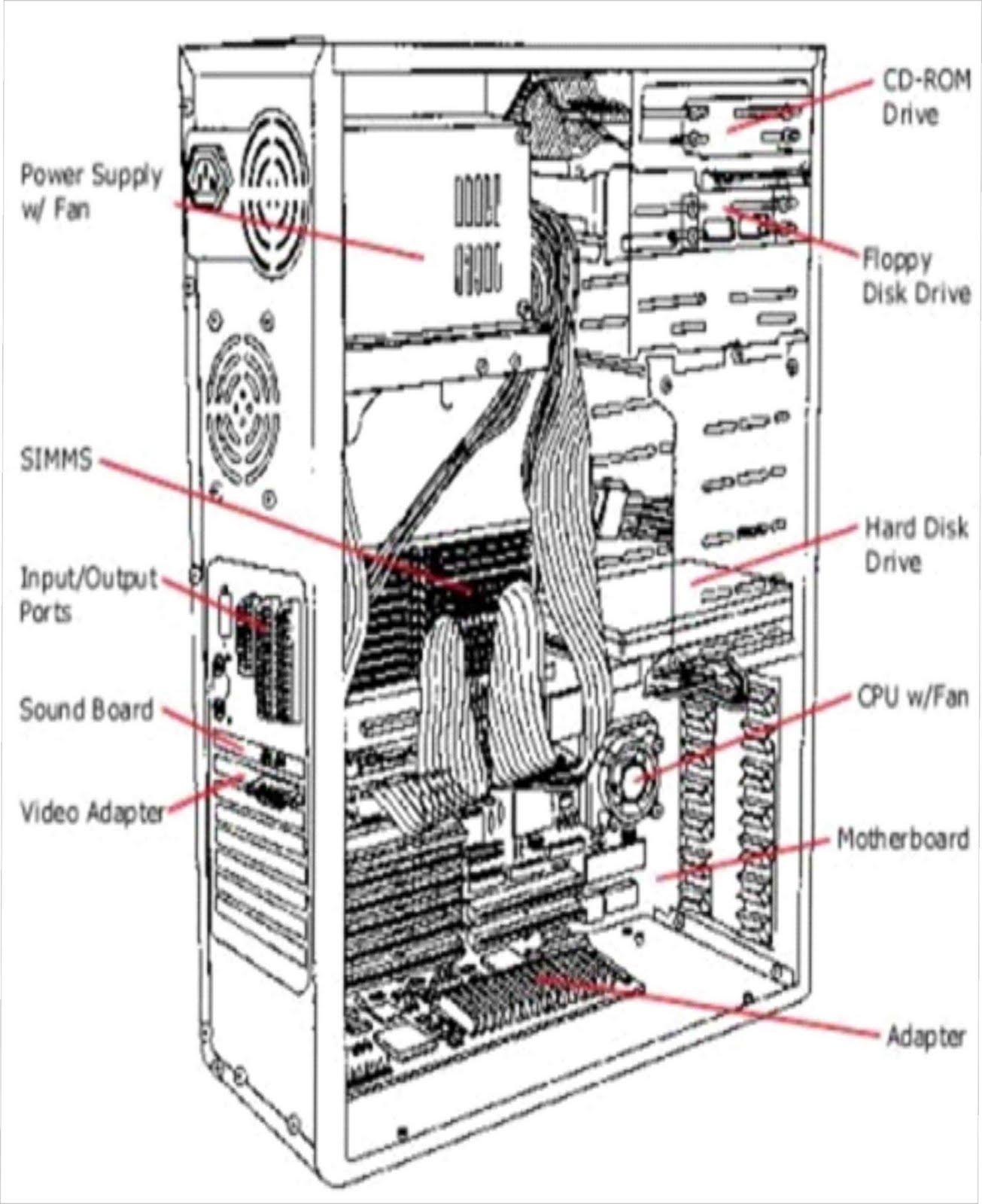 Cara Memperbaiki Komputer Mengatasi Kerusakan Hardware Pada Komputer