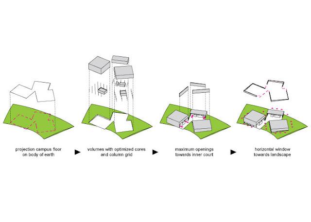 Architecture Urbanism1