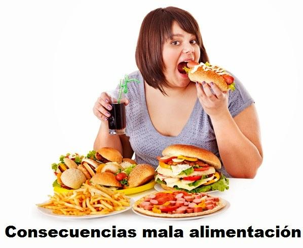 Consecuencias mala alimentación