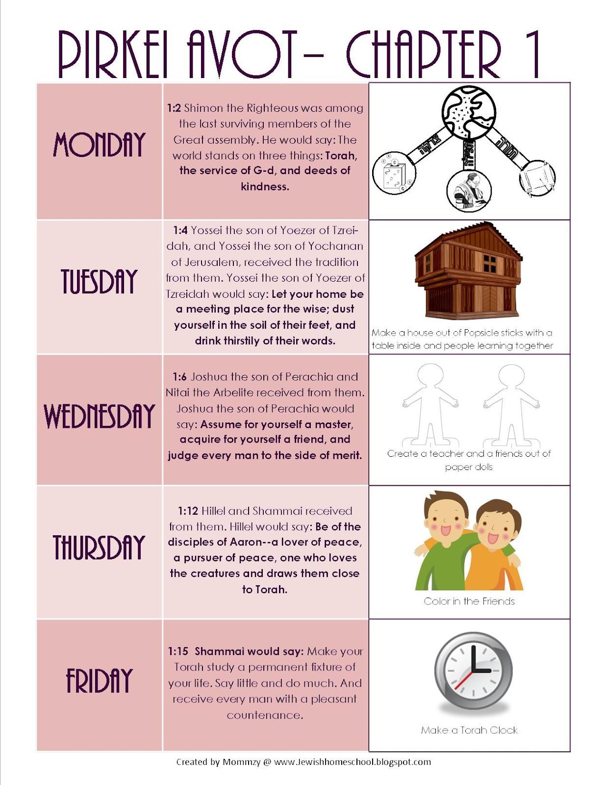 a jewish homeschool blog a week of pirkei avot projects