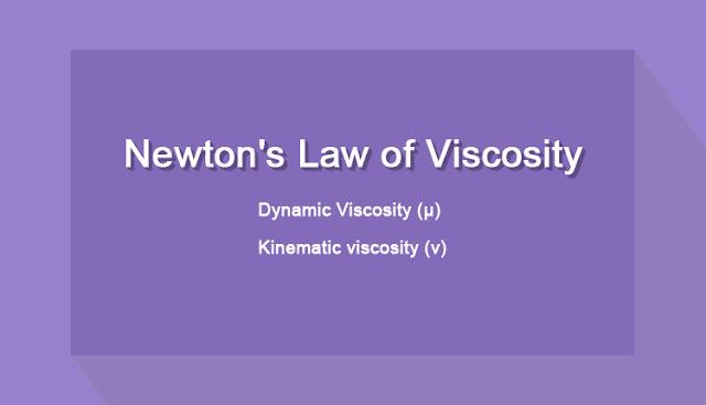 Newton's_Law_of_Viscosity