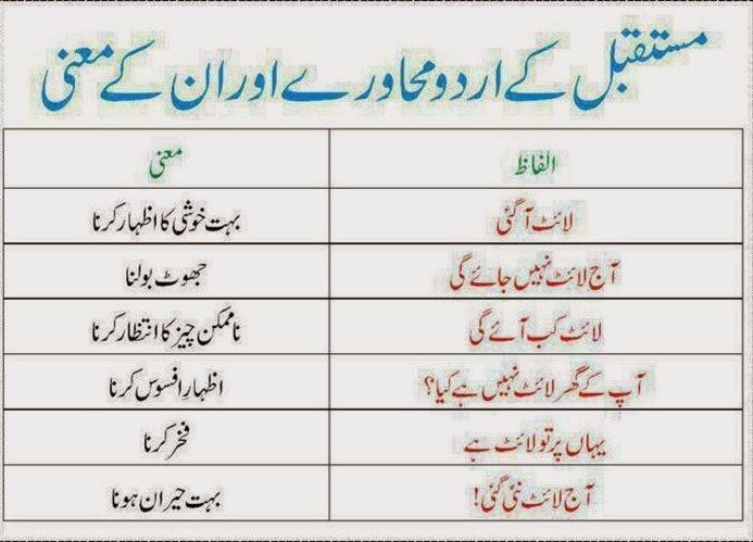 print media essay in urdu