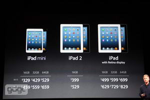 Harga iPad Mini, Daftar Harga iPad Mini, Harga iPad Mini Lengkap, Daftar Lengkap Harga iPad Mini, Lengkap Harga iPad Mini, Tabel Harga iPad Mini, Tabel Daftar Harga iPad Mini, Tabel Lengkap Harga iPad Mini,Tabel Harga iPad Mini Lengkap