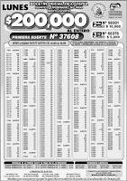 resultados loteria 18 mayo 2015
