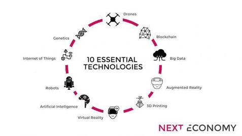 Top 10 Essential Technologies #disruptive #startsmeup #OSA