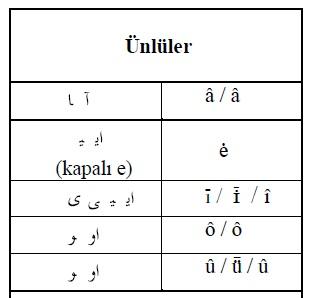 0425C32587eviriyaz25C425B11 - Osmanlı turkcesıne gırıs ders notu