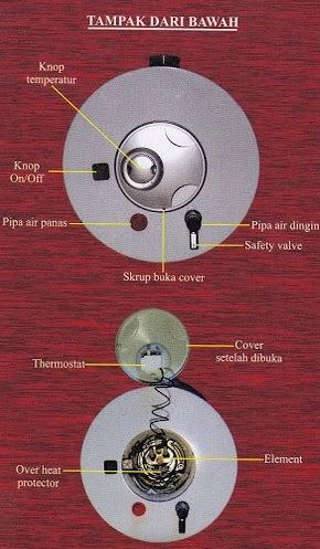 element gh 50 t 80 t 100 t gainsborough heater tampak dari bawah