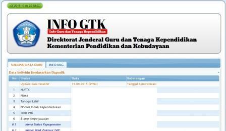 Cek SK TPG dan Info UKG Tahun 2015