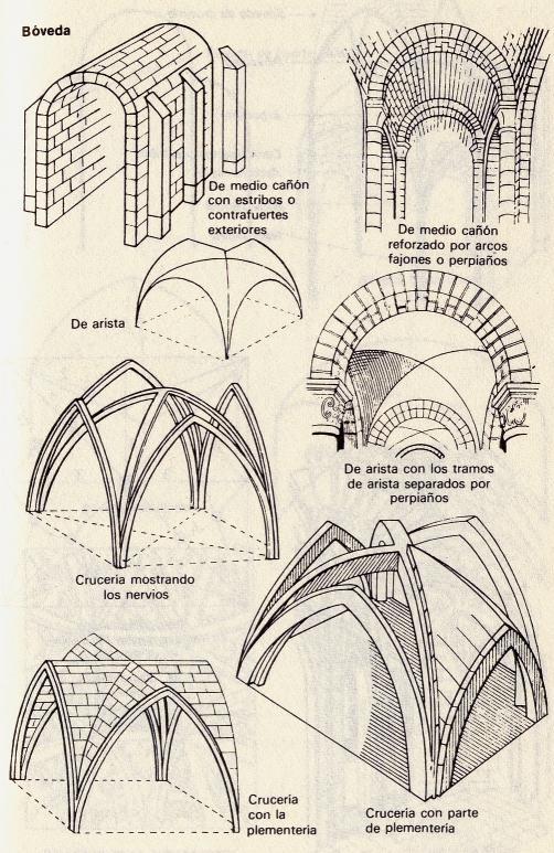 03 el arte paleocristiano y bizantino - 5 6