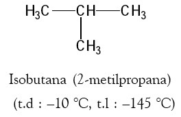 Isobutana (2-metilpropana)