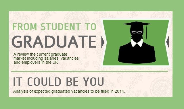 Image: From Student To Graduate #infographic