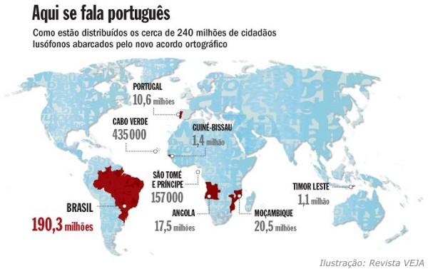 Mapa dos Países Lusófonos