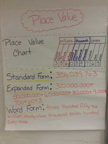 Mrs hansford s classroom place value anchor chart