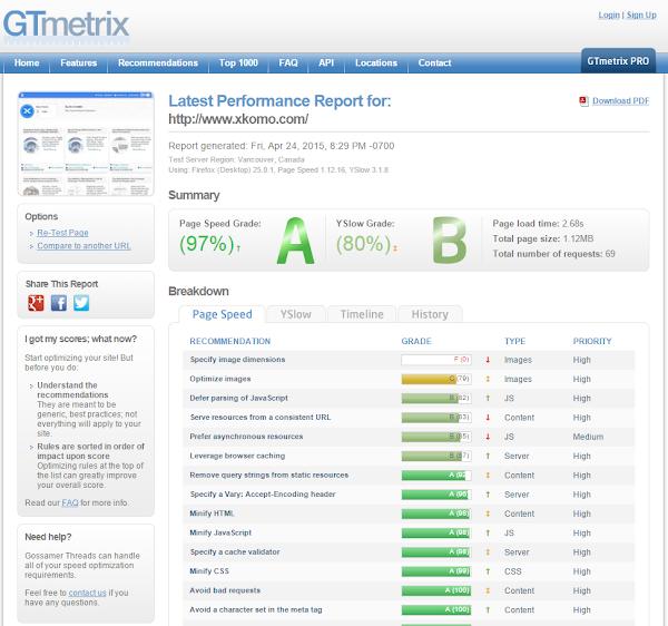 GTMetrix Penguji Kecepatan Blog atau website Untuk Serp Google