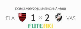 O placar de Flamengo 1x2 Vasco pela 28ª rodada do Brasileirão 2015