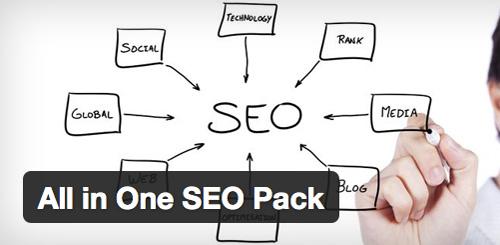 Seo blogspot 2016 hiệu quả với All in one SEO Pack