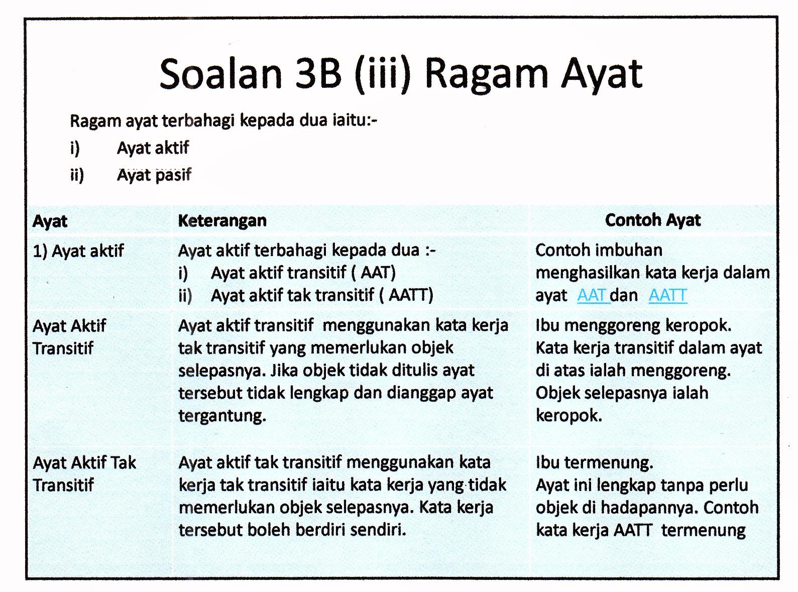 Laman Bahasa Melayu Spm Format Soalan Tatabahasa Kertas 2