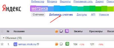 добавить счётчик для нового ресурса сайта на яндекс метрика