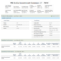 Morgan Stanley India Fund - IIF