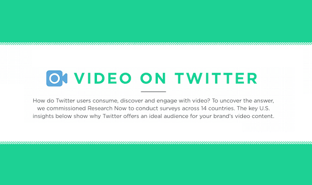 Twitter Users Love to Watch, Discover and Engage With Video