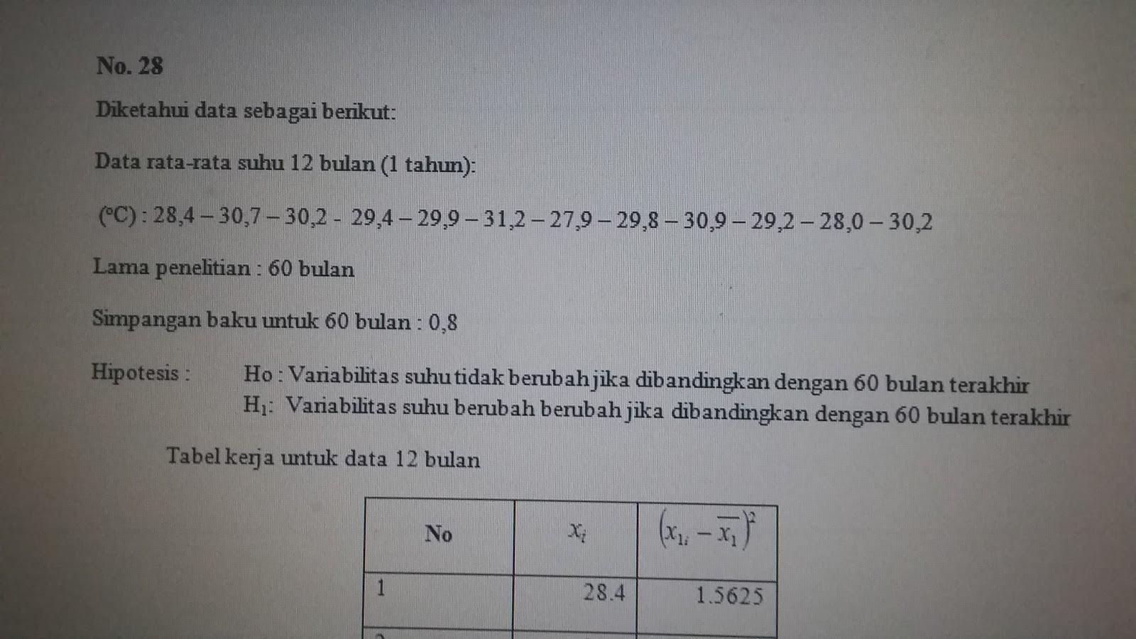 Kunci Jawaban Metode Statitika Edisi 6 Pengarang Dr Sudjana Ma M Sc Saddam Dewana