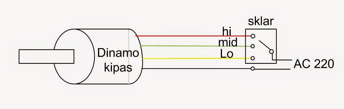 Wiring Diagram Kipas Angin 3 Kecepatan : Sinau bareng secara online ganti dinamo motor kipas angin
