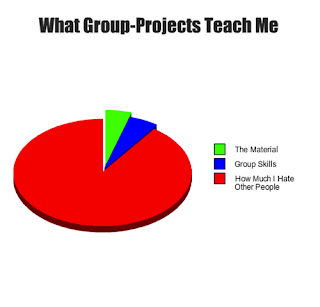 what group projects teach me pie chart