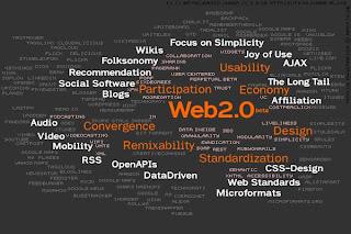 Mapa de la web 2.0