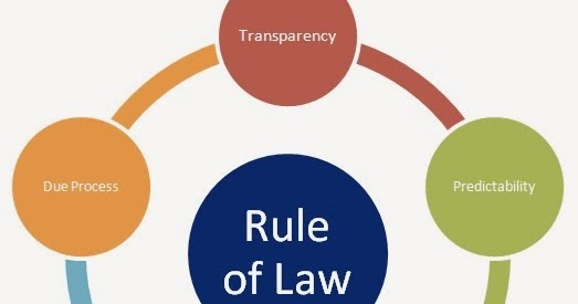 should the interpretation of law be The court of justice and eu foreign policy: what jurisdiction should it to ensure that in the interpretation and application of the treaties the law is.