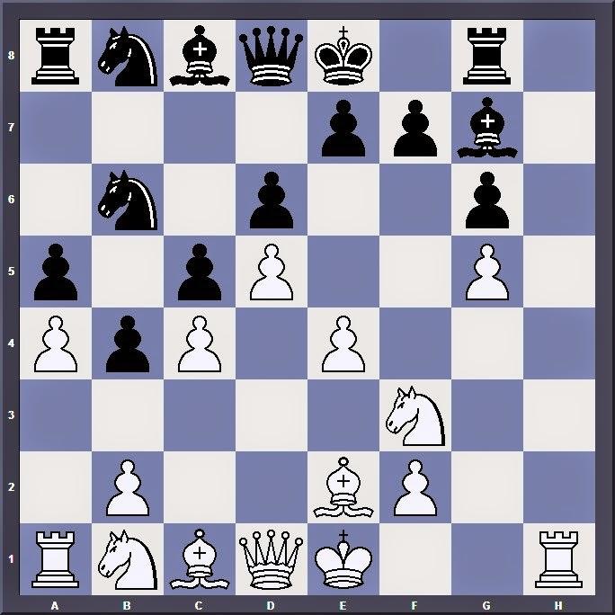 Leçon de stratégie aux échecs
