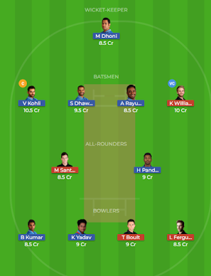 india vs new zealand dream11 team,ind vs nz dream11,ind vs nz,india vs new zealand,new zealand vs india dream11 team,new zealand vs india 1st odi match team playing 11,ind vs nz dream11 team,india vs new zealand dream11,india vs new zealand playing 11,india vs new zealand match playing 11,india vs new zealand 1st odi match dream11 predictions,india vs new zealand playing11
