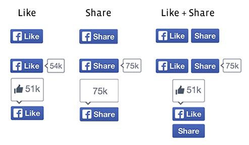 فيسبوك تعتمد أزرارها الجديدة في المواقع و المدونات