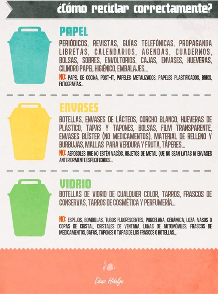 Los beneficios que se generan al consumir e implementar el - Como reciclar correctamente ...