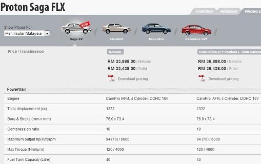 Harga dan spesifikasi Proton Saga SV mampu milik 2013