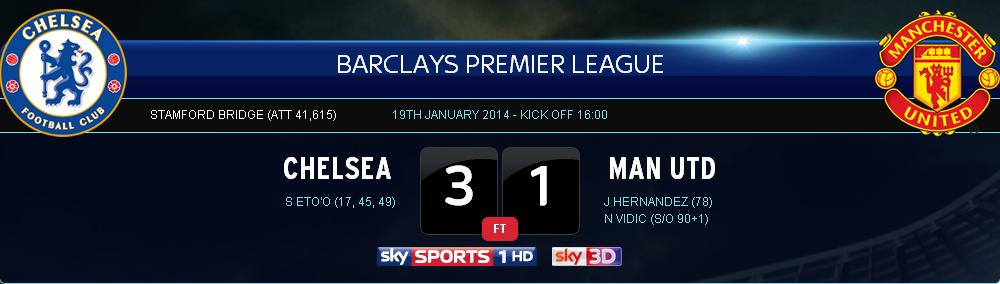 [Vòng 22] Chelsea 3 - 1 Man Utd : Cái trí của Mou và cái dũng của Moy ...